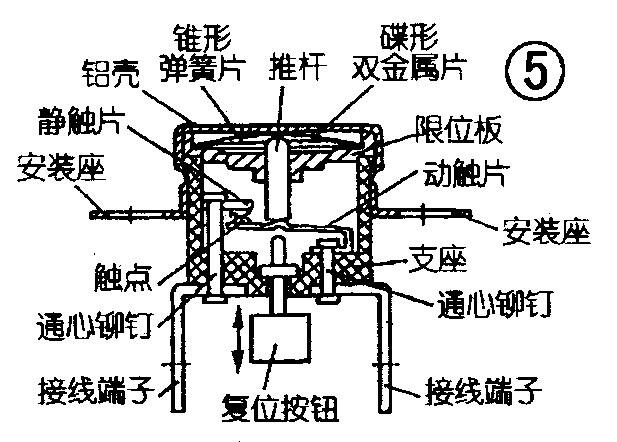 温控器,使电热水瓶,电开水用具有在保温状况接通电源