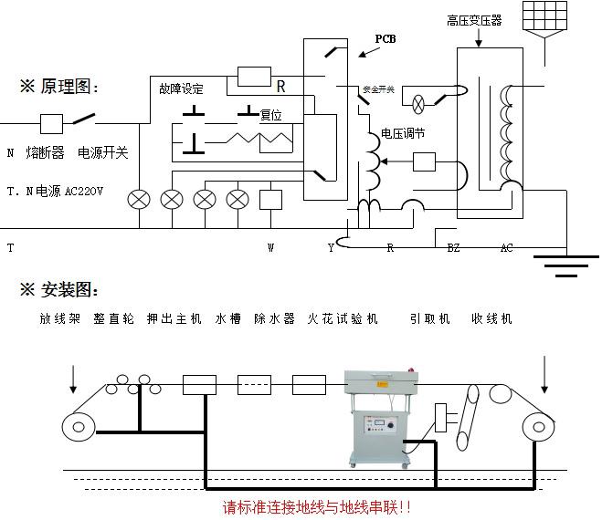 首页 产品中心 电线电缆设备  工频火花机   环境温度:-5℃~50℃